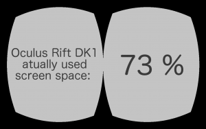 73.34% of the pixels are actually used by the Oculus Rift DK1 (751035 out of the 1024000 pixels, to be exactly).
